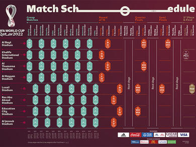 Match schedule confirmed for the FIFA World Cup Qatar 2022